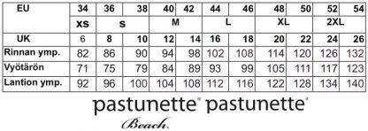 Pastunette_trikoomekko_tummansininen__kietaisupaantie__pituus_95cm